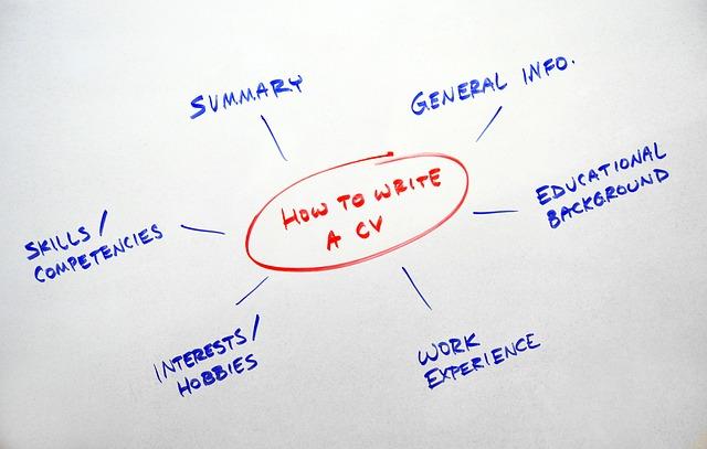 Jak Napsat Cv Zivotopis Finance Cz