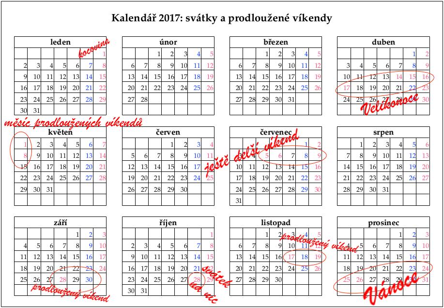 cesky kalendar svatky Kalendář svátků 2017, dny volna 2017, prodloužené víkendy | Finance.cz cesky kalendar svatky