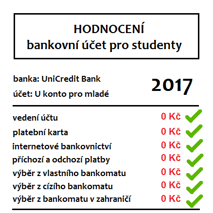 nejlepší studentský účet 2017