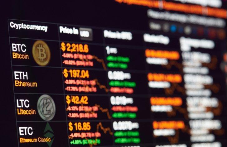 Platforma eToro - Jak nejlépe investovat peníze