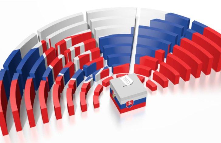 voľby do parlamentu 2020 - všetko, čo potrebujete vedieť