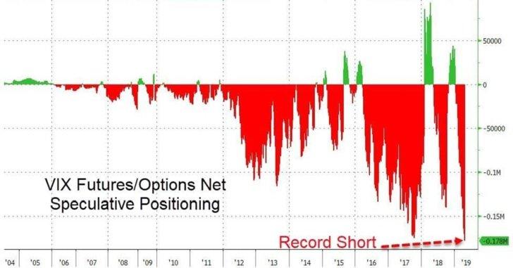 Komentár: Pozor na prehnaný optimizmus na akciových trhoch