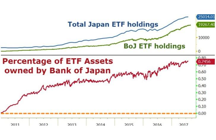 Komentár: Japonská ekonomika je ako lietadlo - v okamihu môže padnúť až na tvrdú zem