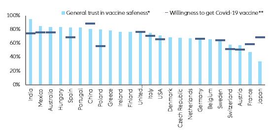 vakcína bezpečnosť